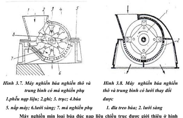 qcac-thiet-bi-lam-nho-5
