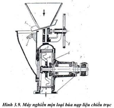 qcac-thiet-bi-lam-nho-6