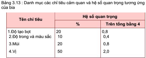 qdanh-gia-cam-quan-18