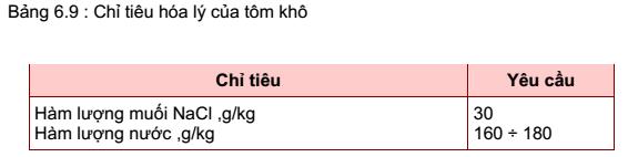 qkiem-nghiem-thit-va-quy-tac-kiem-nghiem-10