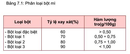 qkiem-nghiem-thit-va-quy-tac-kiem-nghiem-13