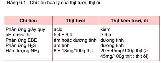 qkiem-nghiem-thit-va-quy-tac-kiem-nghiem-2