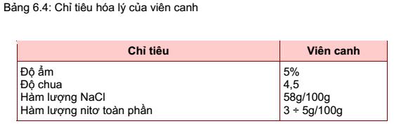 qkiem-nghiem-thit-va-quy-tac-kiem-nghiem-5