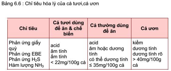 qkiem-nghiem-thit-va-quy-tac-kiem-nghiem-7