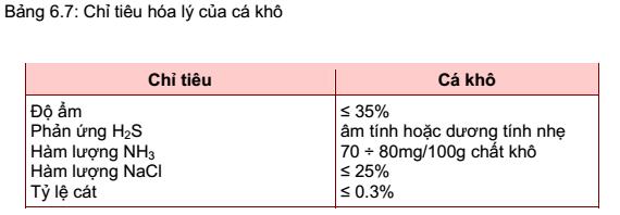 qkiem-nghiem-thit-va-quy-tac-kiem-nghiem-8