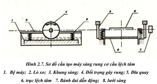 qmay-lam-sach-thiet-bi-8