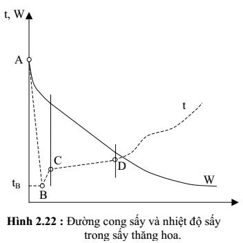 qphuong-phap-say-11