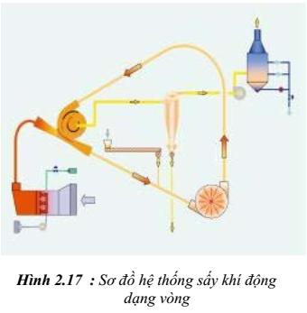 qphuong-phap-say-7
