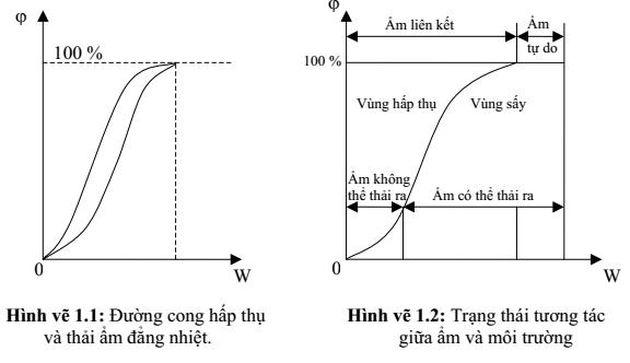 qsay-thuc-pham-14