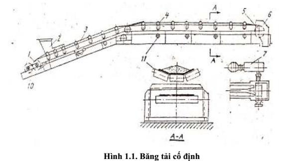 qthiet-bi-thuc-pham-1