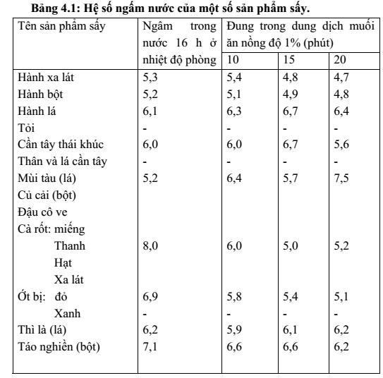 qtieu-chuan-danh-gia-thuc-pham-say-2