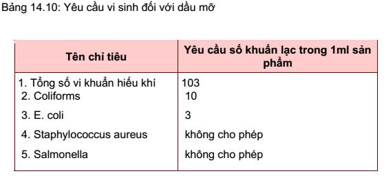 qtieuchuan-vi-sinh-vat-10