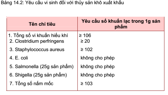 qtieuchuan-vi-sinh-vat-2