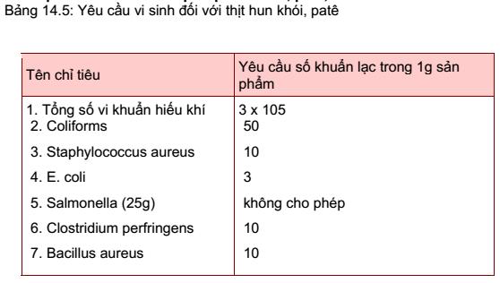 qtieuchuan-vi-sinh-vat-5