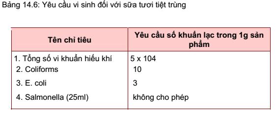 qtieuchuan-vi-sinh-vat-6