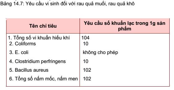 qtieuchuan-vi-sinh-vat-7