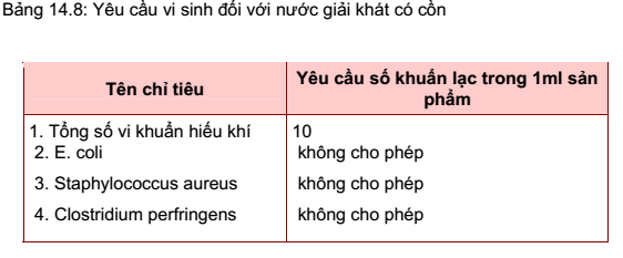 qtieuchuan-vi-sinh-vat-8