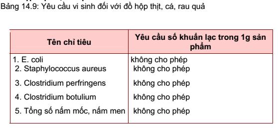 qtieuchuan-vi-sinh-vat-9