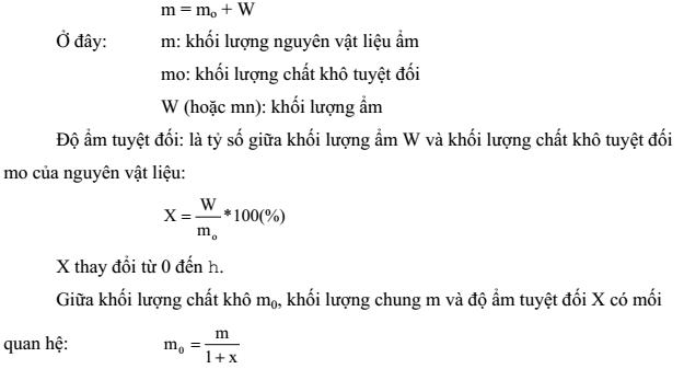 say-thuc-pham-1