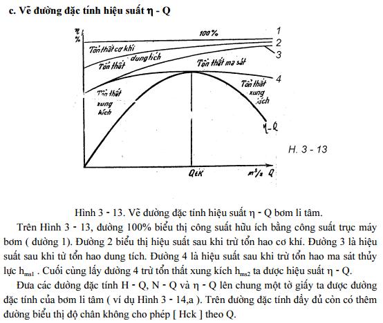 dac-tinh-cua-may-bom-canh-quat33