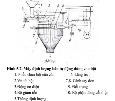 qmay-dinh-luong-11