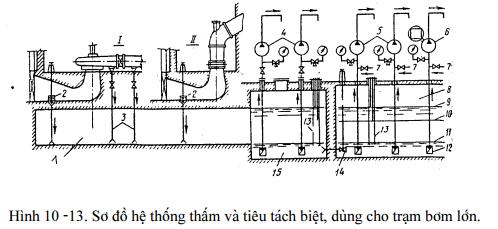 cac-thiet-bi-phu-trong-bom18