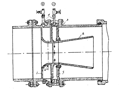 cac-thiet-bi-phu-trong-bom35
