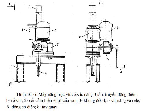 cac-thiet-bi-phu-trong-bom6