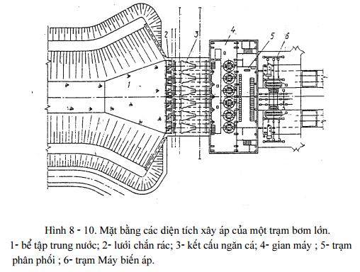 he-thong-cong-trinh-may-bom 12