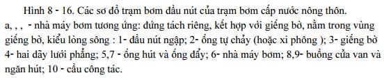 he-thong-cong-trinh-may-bom 19