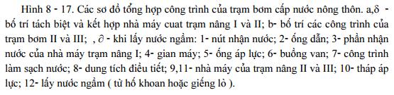 he-thong-cong-trinh-may-bom 22