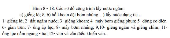 he-thong-cong-trinh-may-bom 24