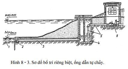 he-thong-cong-trinh-may-bom 5