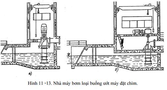 nha-may-cua-tram-bom17