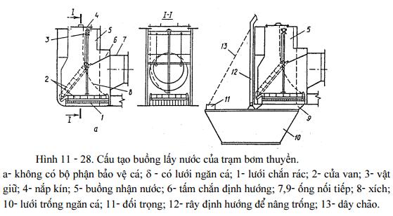 nha-may-cua-tram-bom36