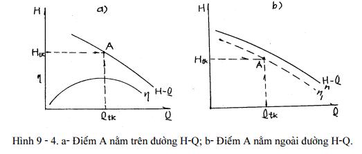 thiet-bi-dien-chinh-cua-bom13