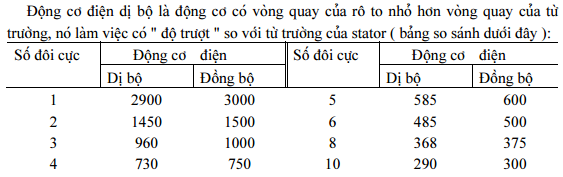 thiet-bi-dien-chinh-cua-bom14