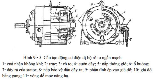 thiet-bi-dien-chinh-cua-bom15