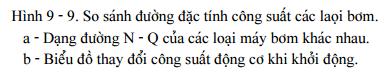 thiet-bi-dien-chinh-cua-bom21
