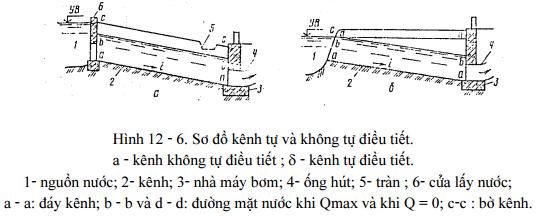 cong-trinh-lay-nuoc-va-thao-nuoc-cua-tram-bom10