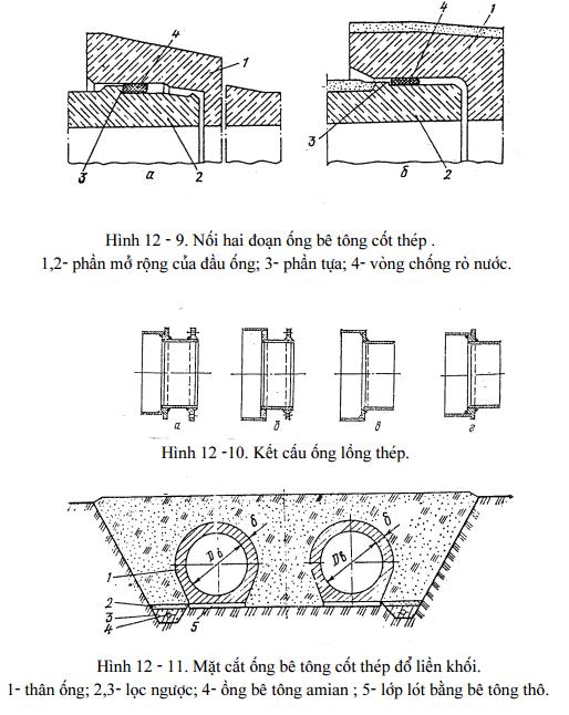 cong-trinh-lay-nuoc-va-thao-nuoc-cua-tram-bom17