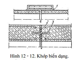 cong-trinh-lay-nuoc-va-thao-nuoc-cua-tram-bom19
