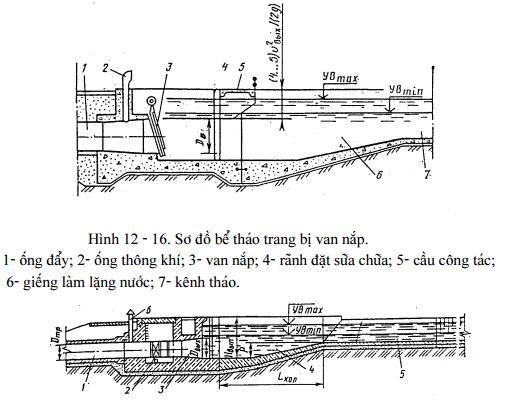 cong-trinh-lay-nuoc-va-thao-nuoc-cua-tram-bom23