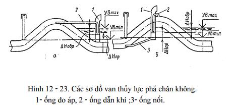 cong-trinh-lay-nuoc-va-thao-nuoc-cua-tram-bom36