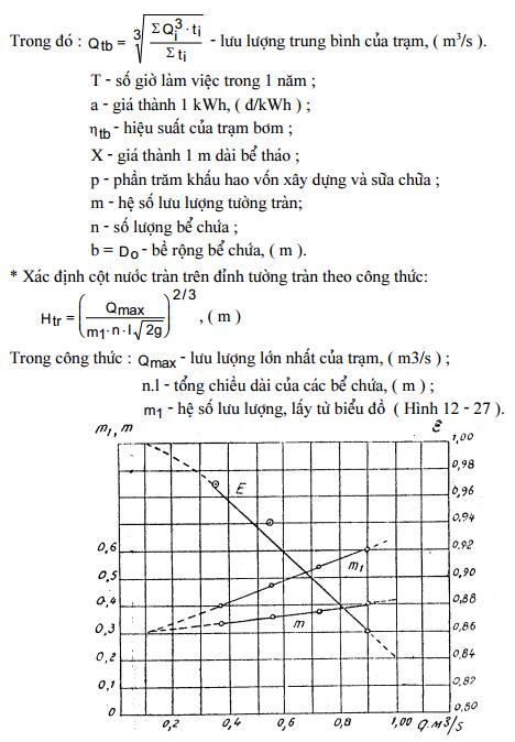 cong-trinh-lay-nuoc-va-thao-nuoc-cua-tram-bom42