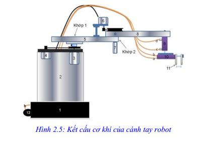 robot36