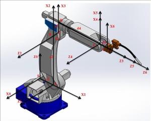 Robot công nghiệp_Bài 5: Động lực học tay máy