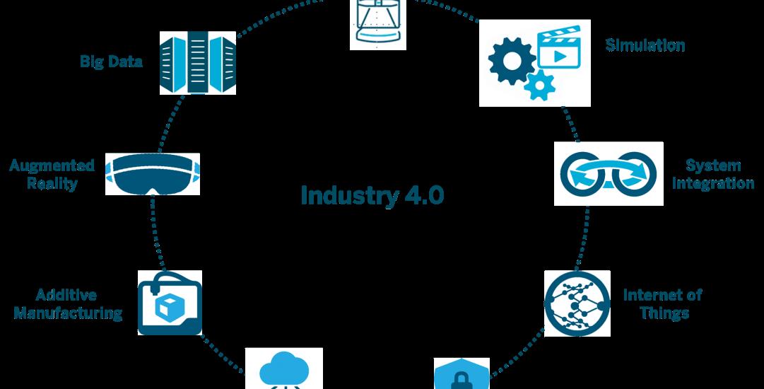 CAD/CAM trong cuộc cách mạng công nghiệp 4.0